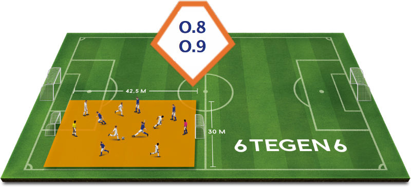 lengte voetbalveld